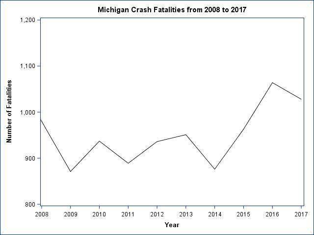 fatalities_2008_2017